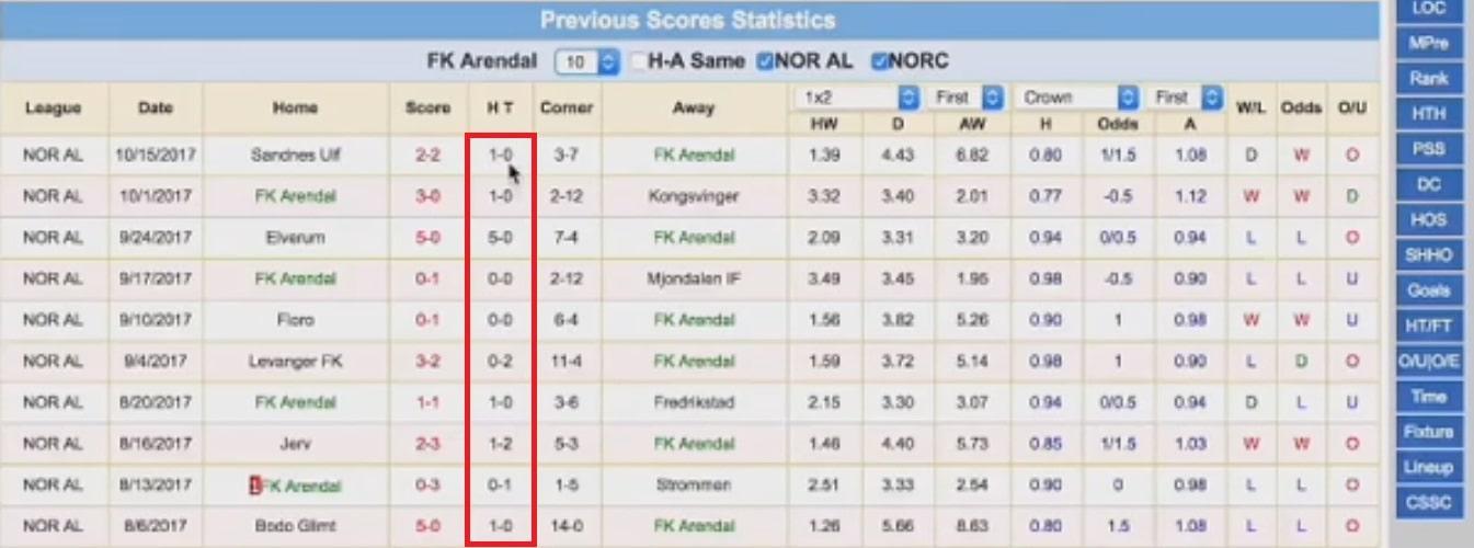 Статистика прогнозов на футбол тотал 2.5 больше [PUNIQRANDLINE-(au-dating-names.txt) 48