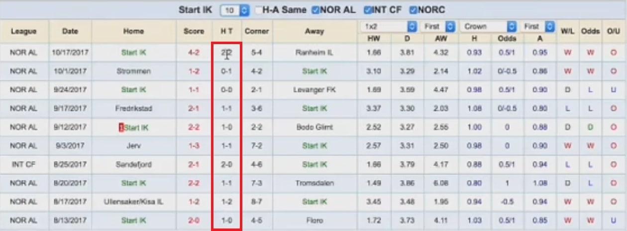 Статистика прогнозов на футбол тотал 2.5 больше [PUNIQRANDLINE-(au-dating-names.txt) 24
