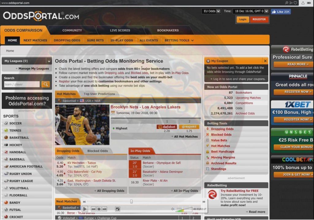 Сайты для работы по стратегии 7 бросков