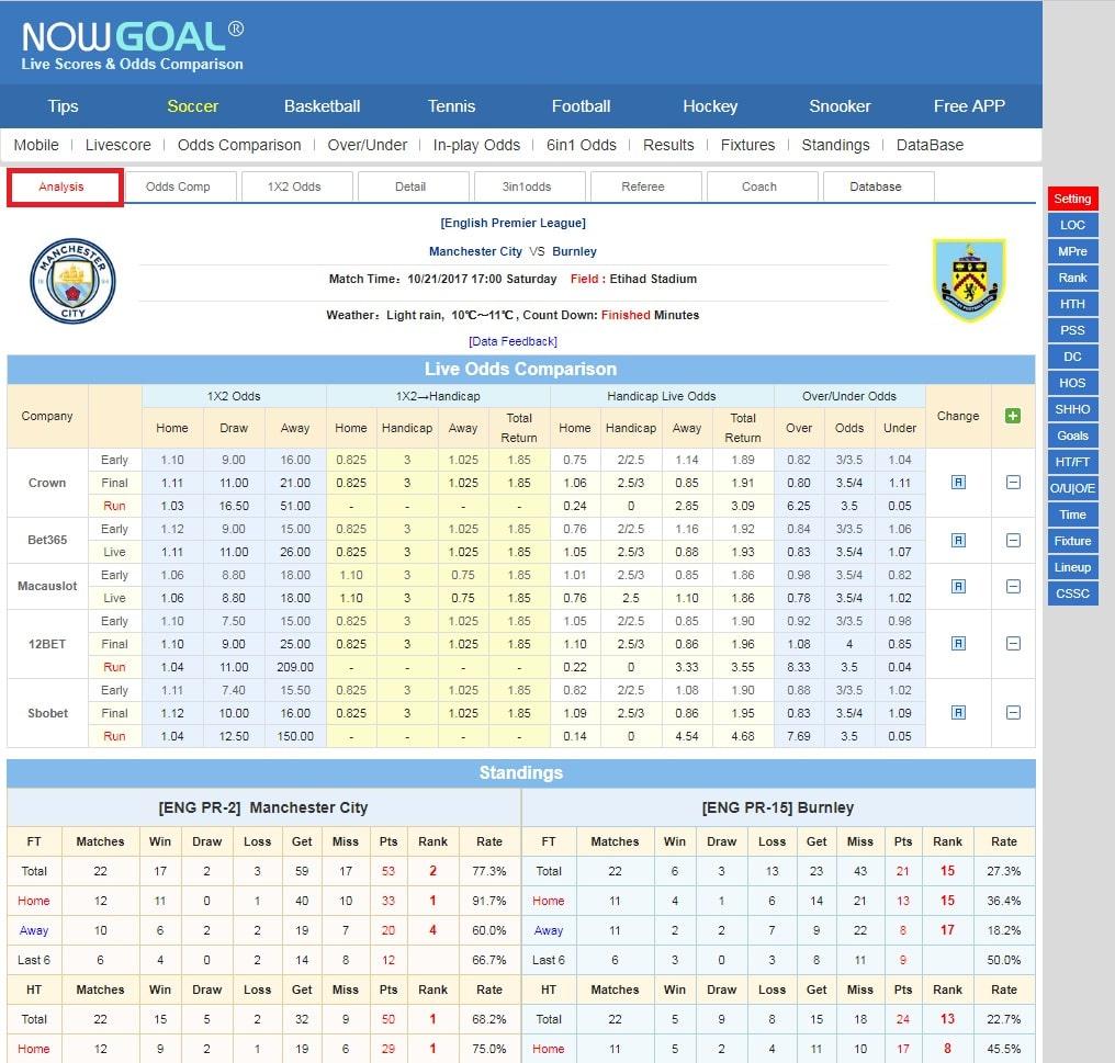 Слив стратегии Тотал больше на футбол от Хочу Прогноз - играем в плюс или в минус ?