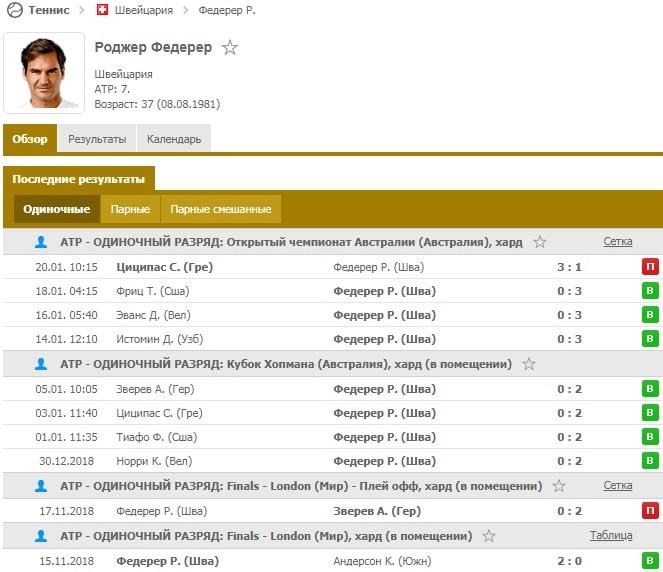 Бэкхенд и форхенд в теннисе что значит и как понять?